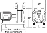600 Series Centrifugal Vacuum Producers